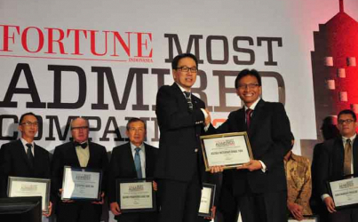 PT Astra International Tbk Raih Indonesia Most Admired Companies 2013